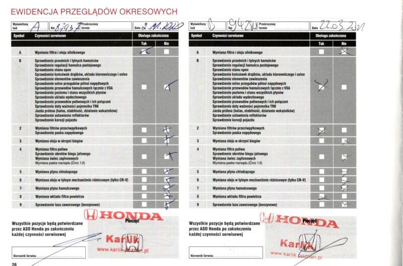 HONDA CIVIC 1.5 182KM 2017′ Polska Marża