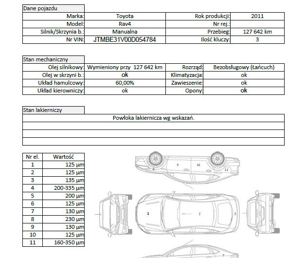 TOYOTA RAV4 2.0 158KM 2011′ Polska VAT23