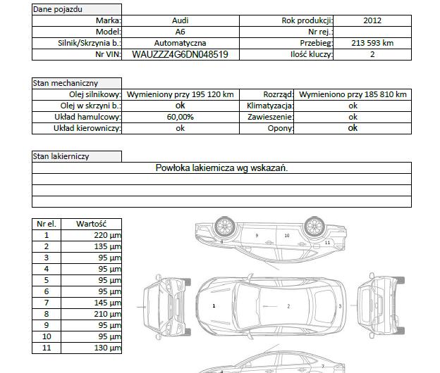 AUDI A6  2.0 TDI 177KM 2017′ Polska VAT23